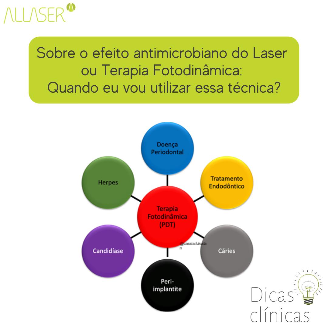 Sobre o efeito antimicrobiano do Laser ou Terapia Fotodinâmica: Quando eu vou utilizar essa técnica?